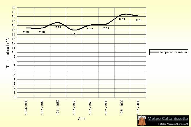 img_statistiche_e_record_andame1